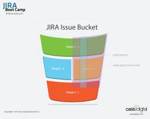 JIRA-ISSUE-BUCKET