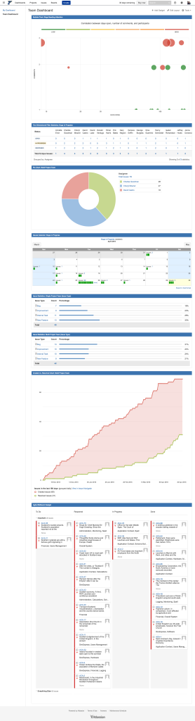 screencapture-chinalake2016-atlassian-net-secure-Dashboard-jspa-1462064158715